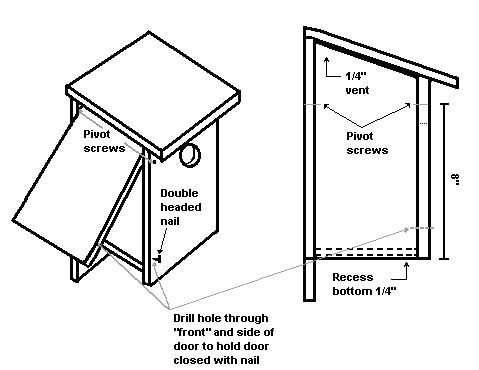 materials and instructions for nabs bluebird houses
